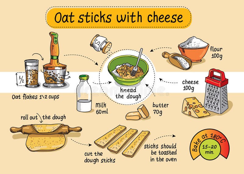 Recipe for homemade oat sticks with cheese. Step by step instructions vector illustration