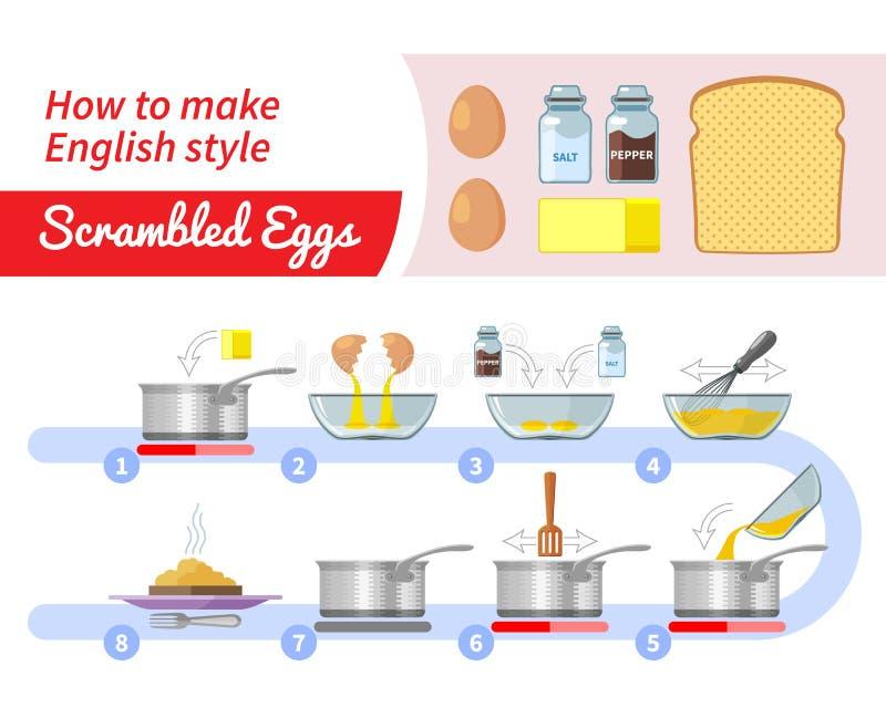 how to make scrambled eggs step by step