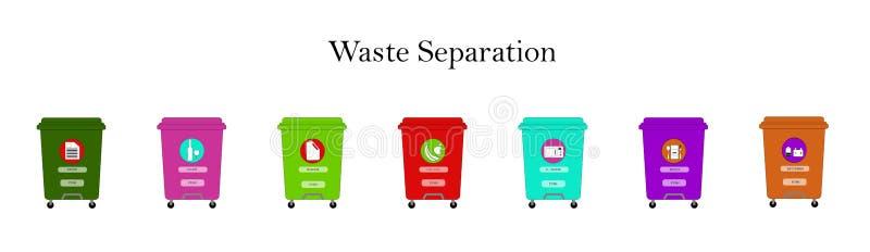 recipientes Multi-coloridos para separar o desperdício em categorias: plástico, papel, metal, vidro, orgânico, eletrônica, bateri ilustração royalty free