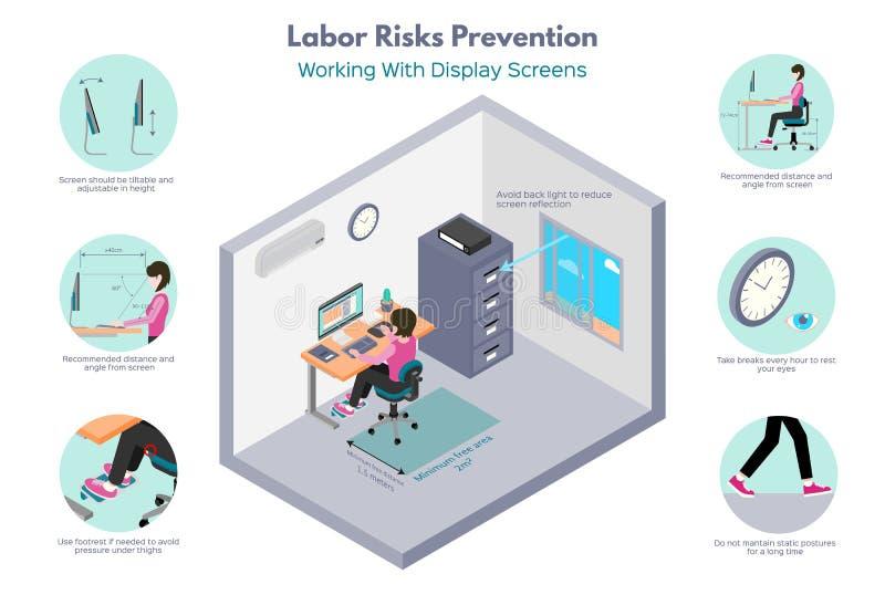 Recomendações da segurança ao trabalhar com telas de exposição ilustração do vetor