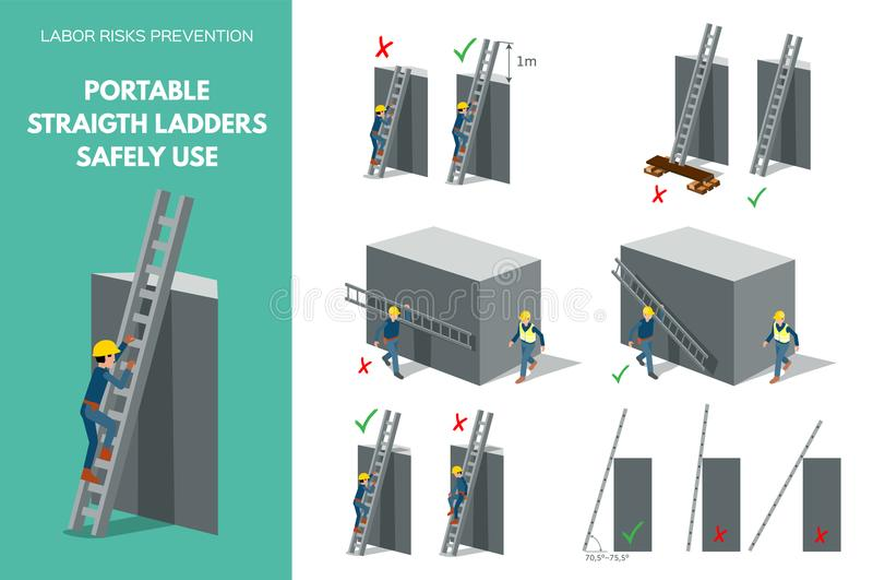 Recomendations about using straight ladders safely. Labor risks prevention about using portable straight ladders safely. Isometric style scenes isolated on white royalty free illustration