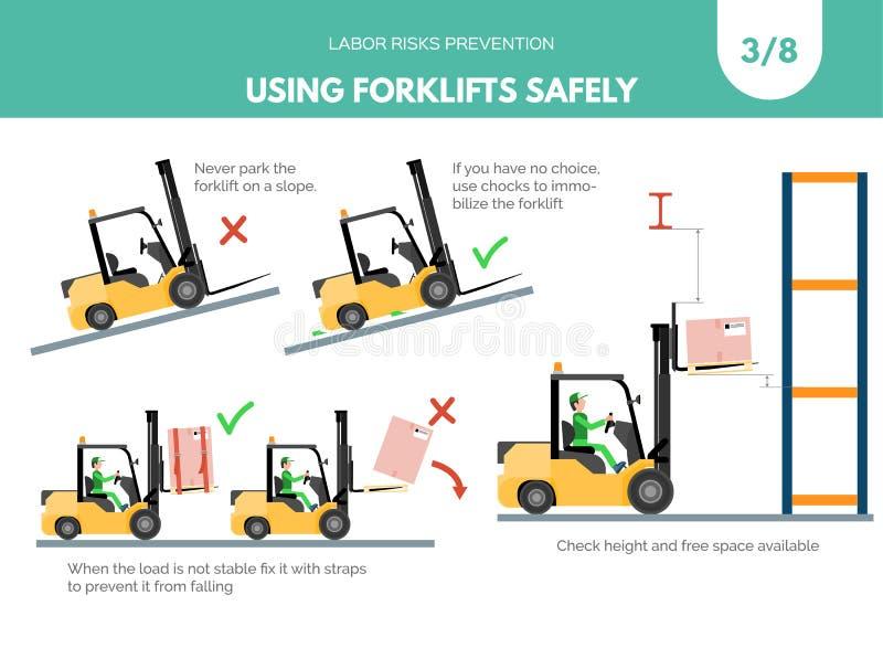 Recommandations au sujet d'utiliser des chariots élévateurs sans risque Ensemble 3 de 8 illustration de vecteur