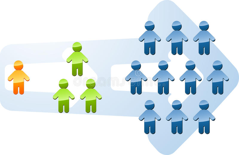 Recruitment growth expansion illustration. Recruitment people multilevel expansion growth increase illustration vector illustration