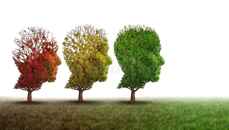 Recuperación de la demencia y de la salud mental stock de ilustración