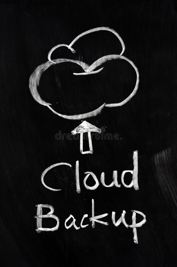 Recupero della nube fotografie stock libere da diritti