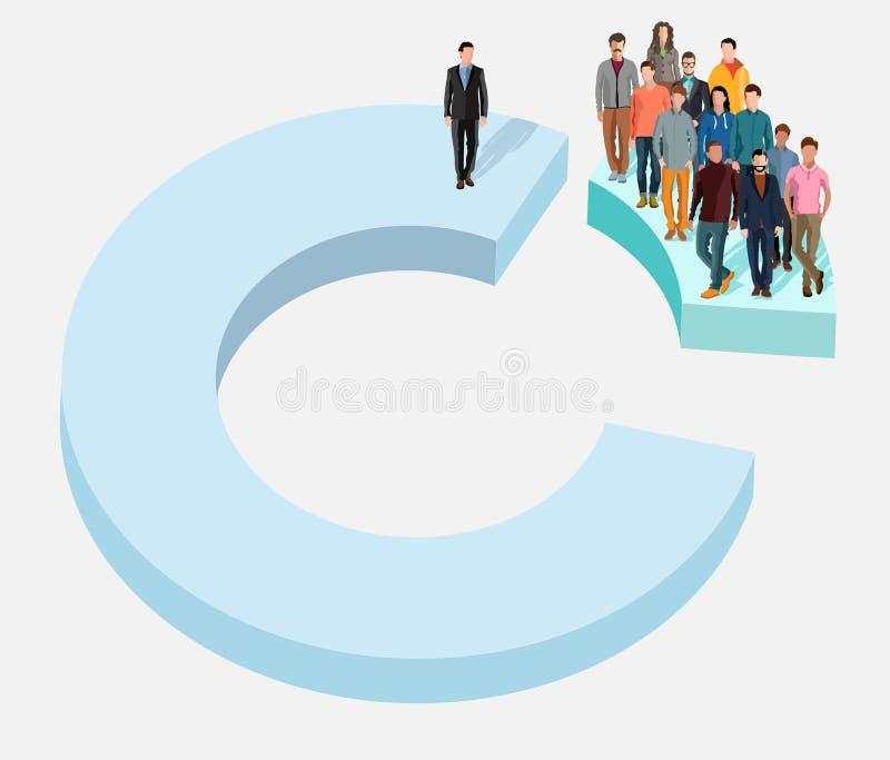 Recurso humano y reclutamiento ilustración del vector