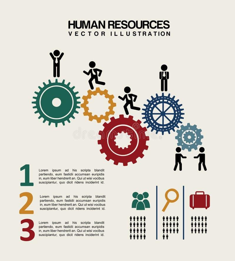 Recursos humanos ilustración del vector