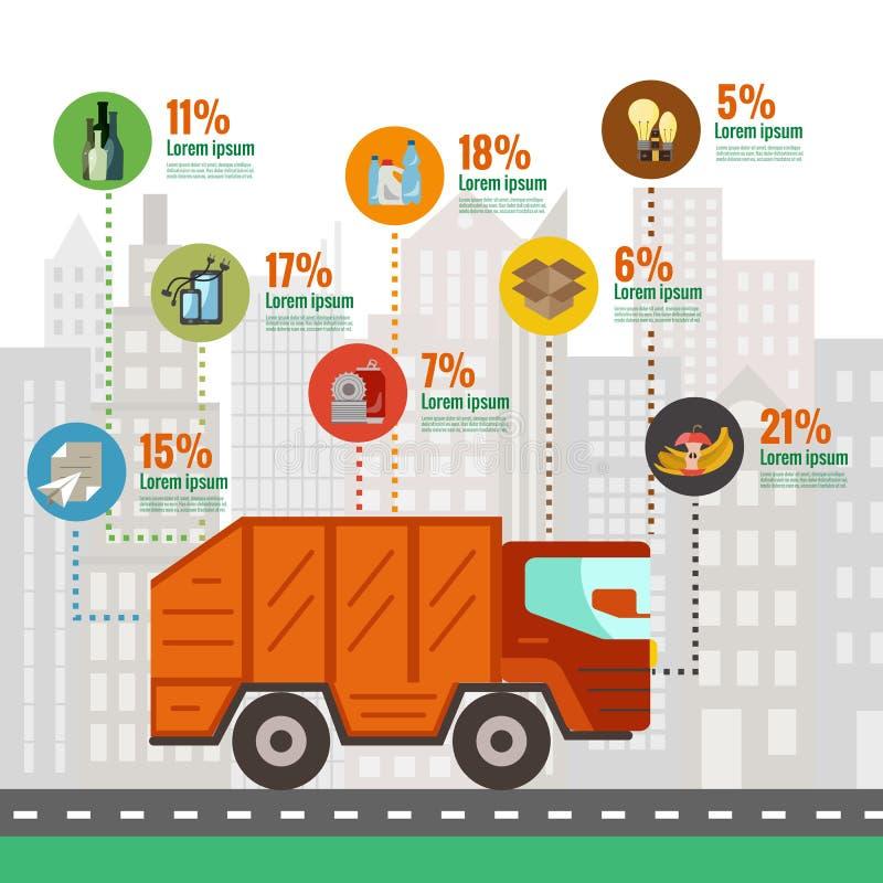 Recyclage des déchets de ville infographic illustration libre de droits
