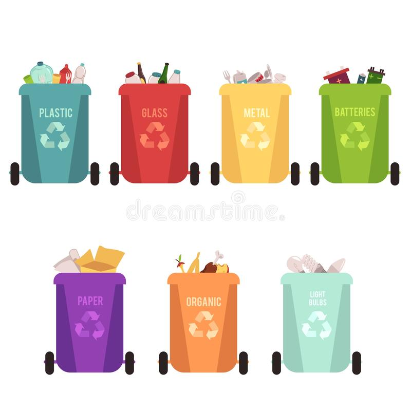 Recycle bins and garbage types, separation of waste on containers for recycling. royalty free illustration