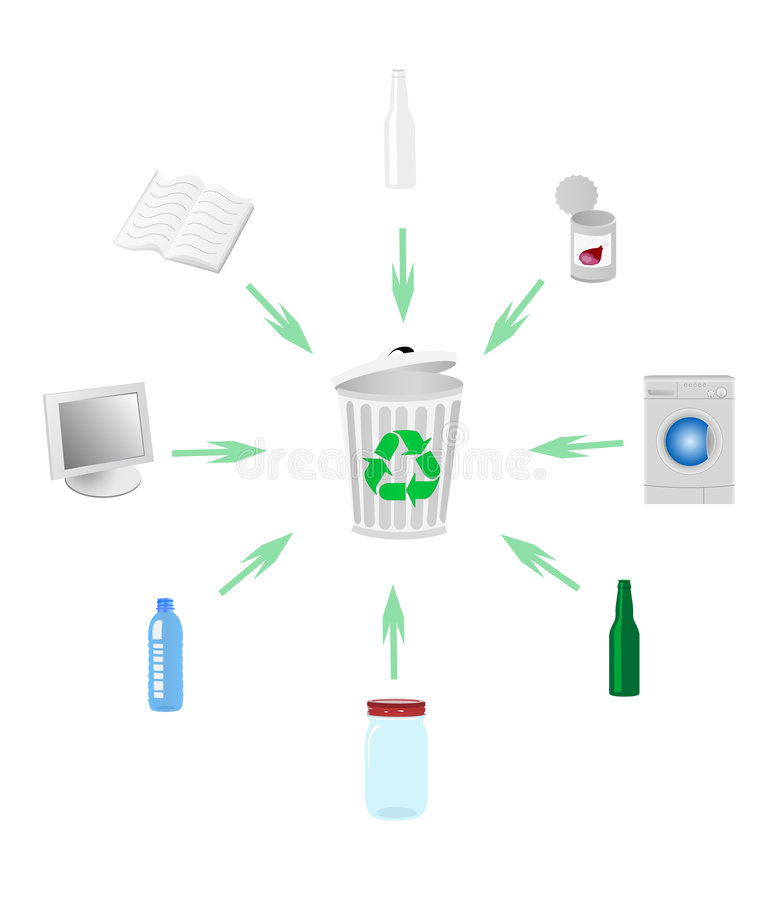 Recycle concept. Illustration of recycle concept with various detailed objects royalty free illustration
