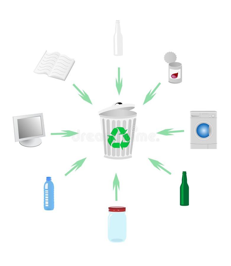 Recycleer concept royalty-vrije illustratie