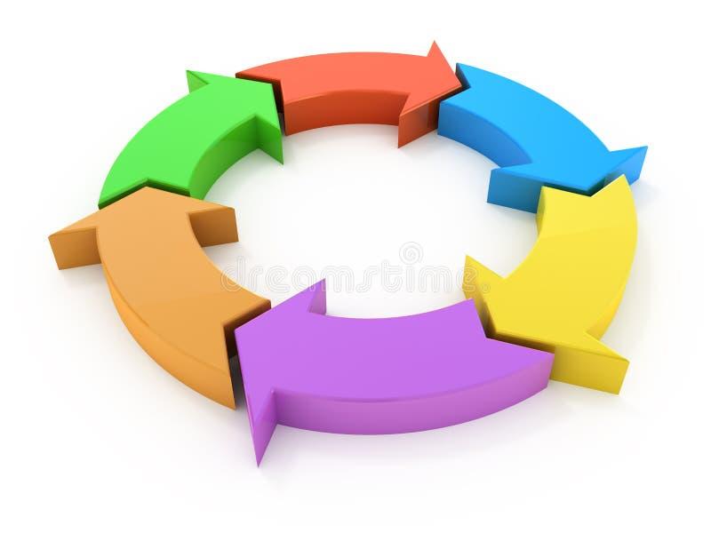 Recycleer diagram royalty-vrije illustratie