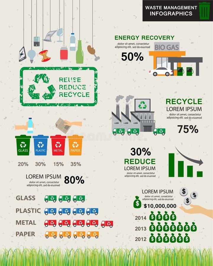 Recycleer elementen stock illustratie