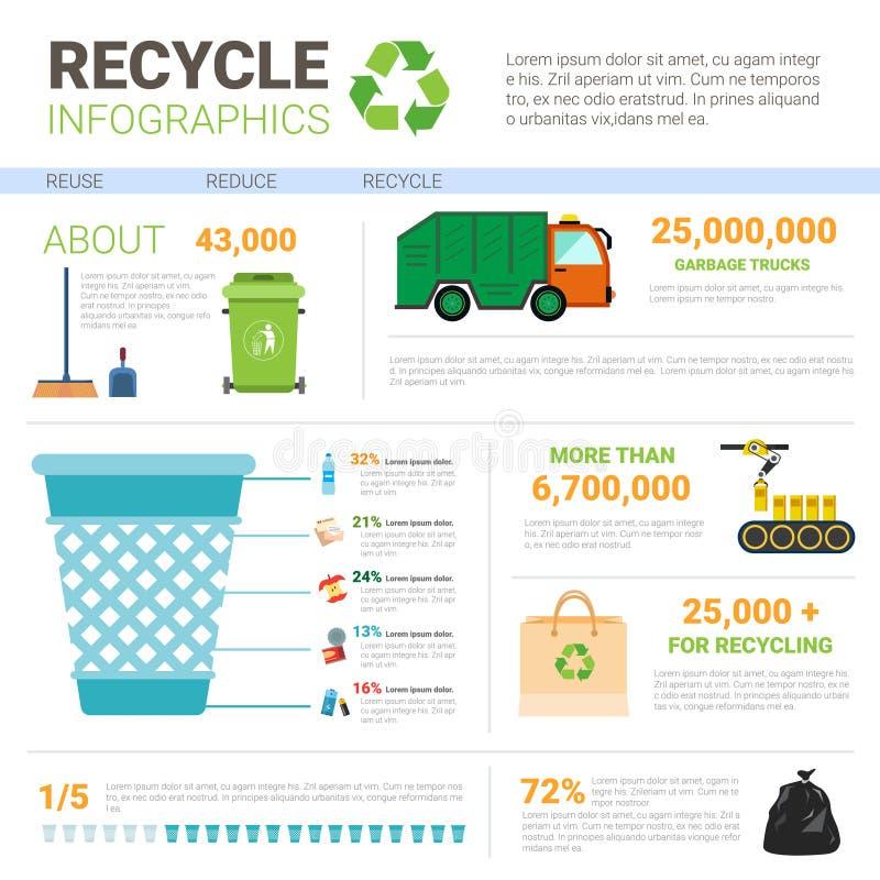 Recycleer Infographic-van het de Vrachtwagenvervoer van het Bannerafval Sorterend het Huisvuilconcept stock illustratie