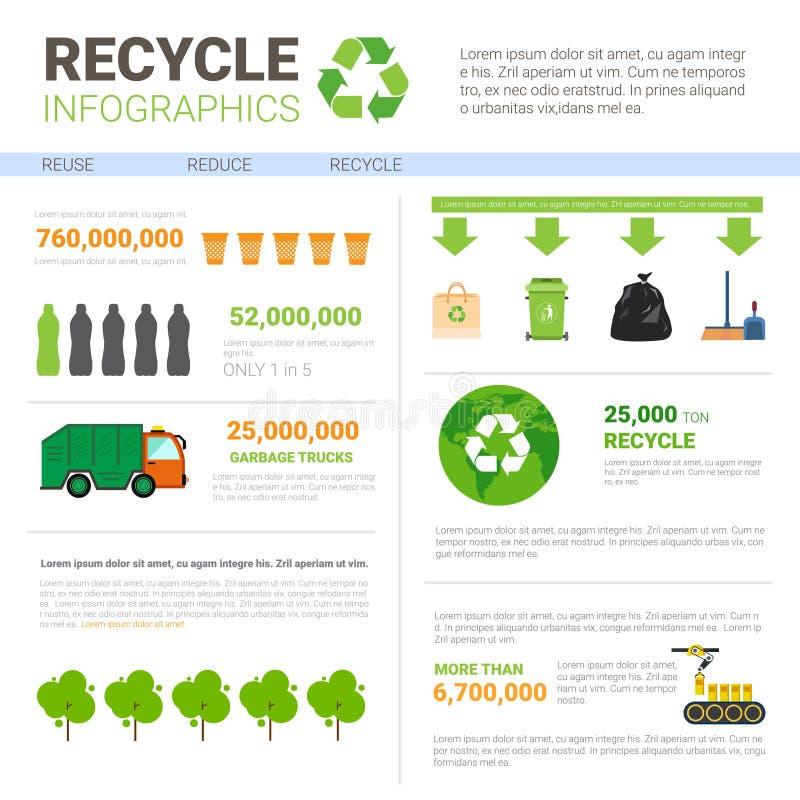 Recycleer Infographic-van het de Vrachtwagenvervoer van het Bannerafval Sorterend het Huisvuilconcept royalty-vrije illustratie