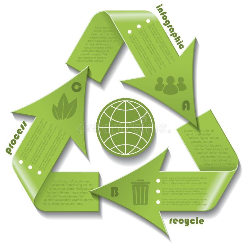 Recyclerend infographic symbool royalty-vrije illustratie