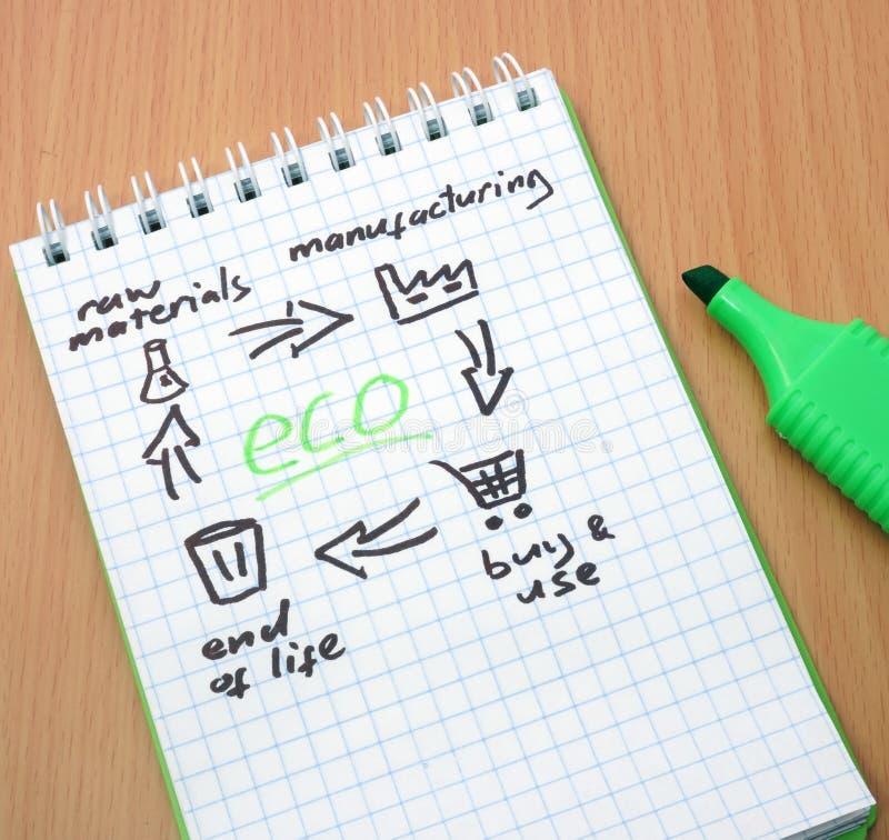 recycling fotografia de stock royalty free