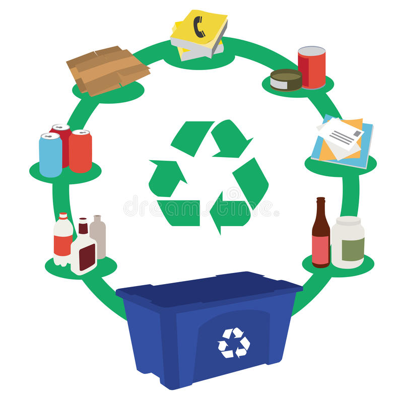 Recycling bins concept with garbage separation stock illustration