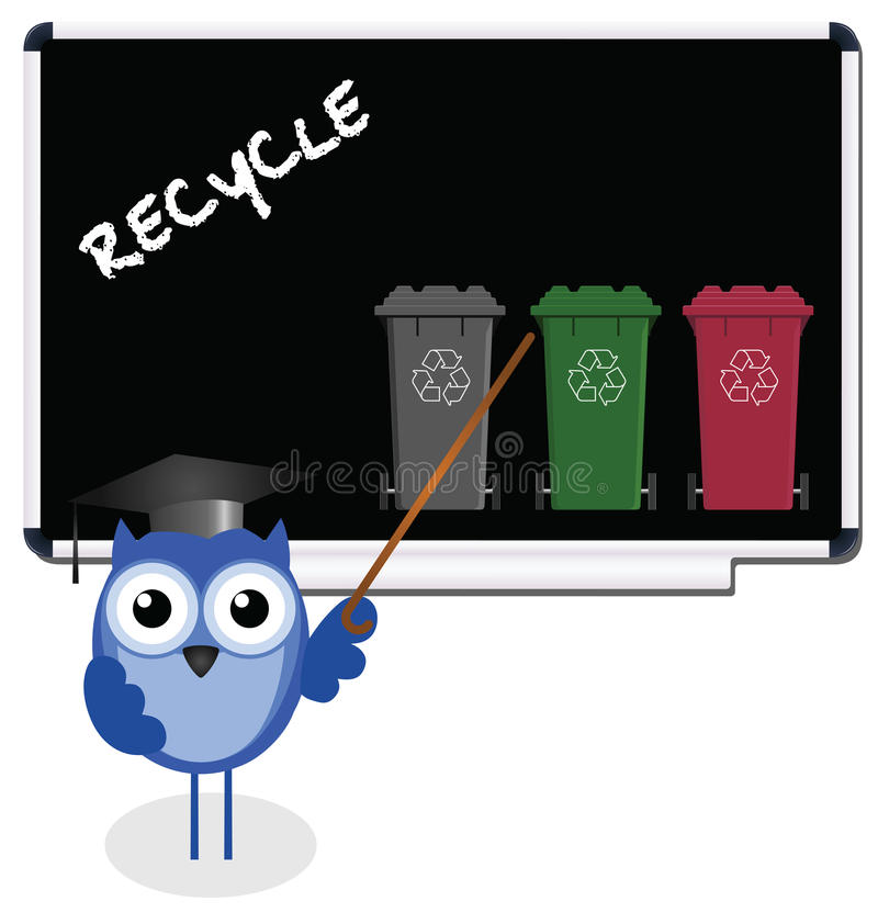 Recycling message