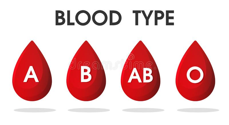 Red blood type drops and blood donation stock illustration