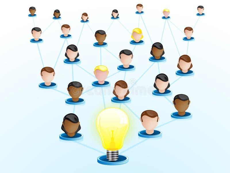 Red Crowdsourcing de la creatividad stock de ilustración