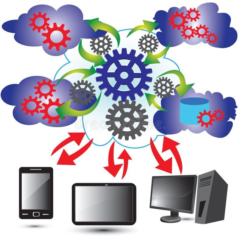 Red de computación de la nube ilustración del vector