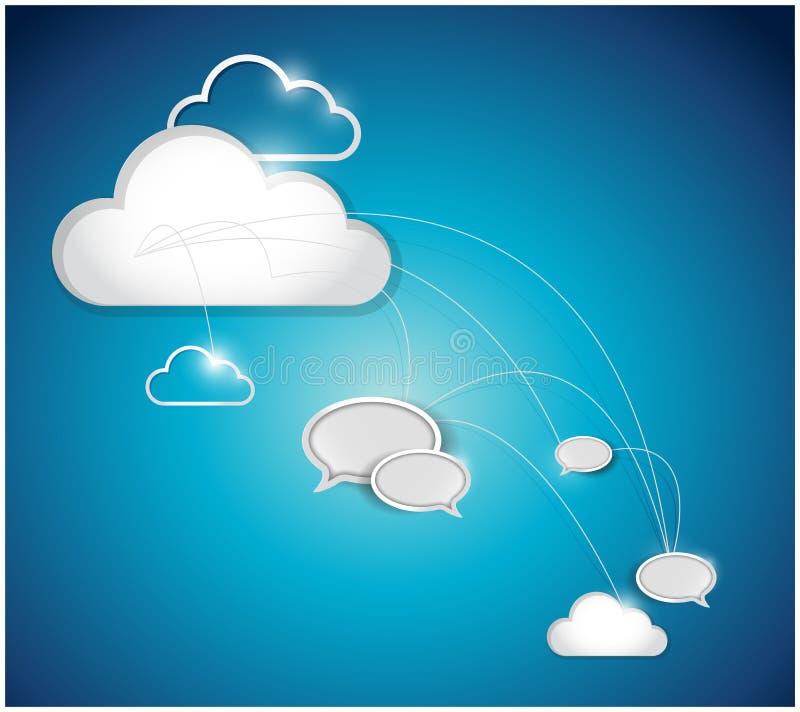 Red de comunicaciones computacional de la nube libre illustration