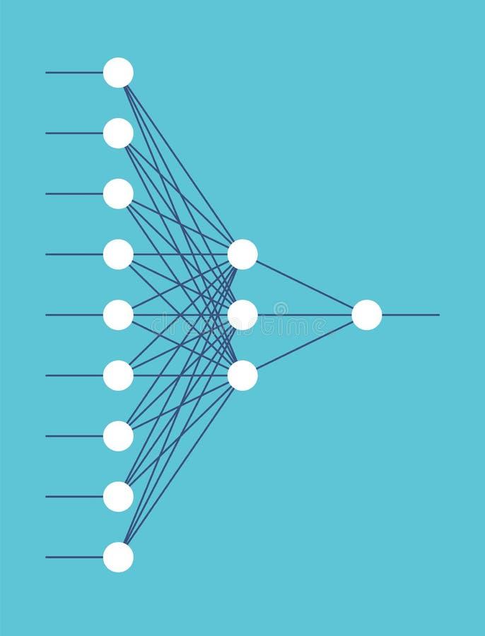 Red de los nervios Concepto de la inteligencia artificial Red de la neurona del ordenador ilustración del vector