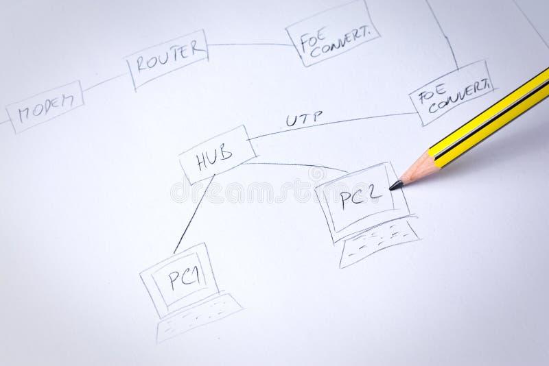 Red de ordenadores imagen de archivo
