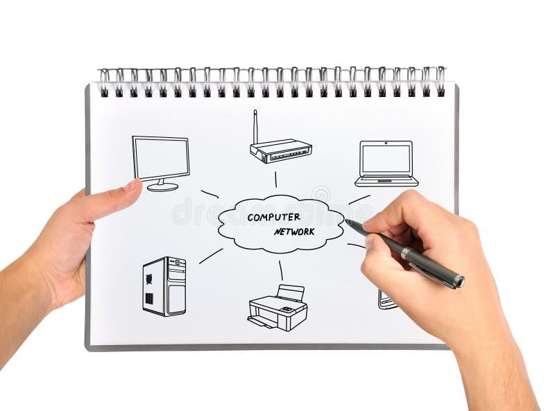 Red de ordenadores del dibujo de la mano fotografía de archivo libre de regalías