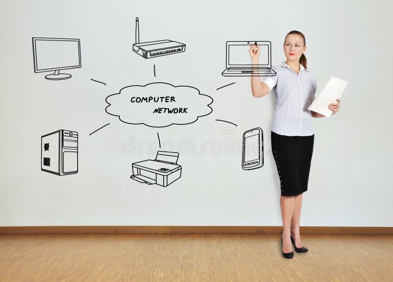 Red de ordenadores del dibujo de la mujer imagenes de archivo
