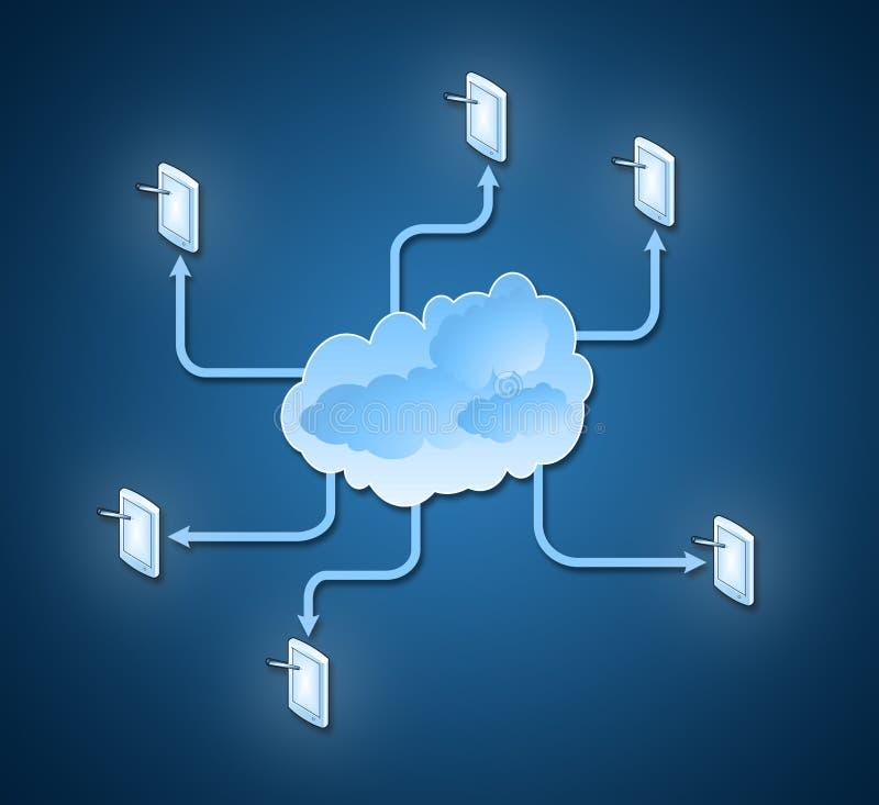 Red de ordenadores del PDA de la tecnología de comunicación ilustración del vector