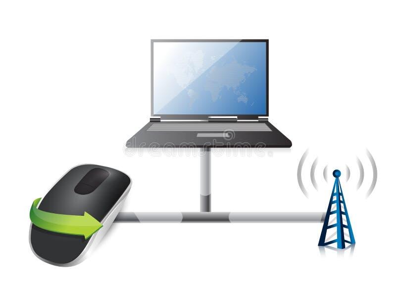 Red del ordenador portátil con el ratón inalámbrico del ordenador stock de ilustración