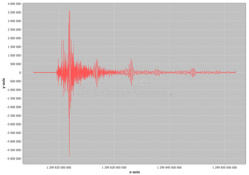 Download Red Earthquake Graph Royalty Free Stock Image - Image: 22052926