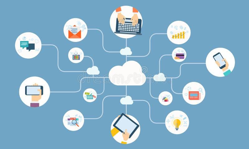 Red en línea del negocio en vector de la aplicación para dispositivos de la nube ilustración del vector