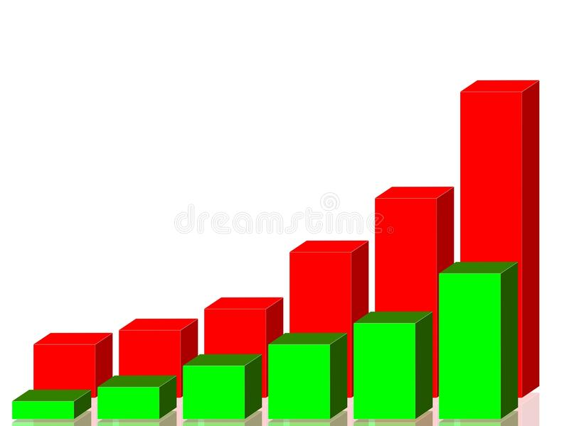 Red and Green Bar Graph. An abstract image of a red and green bar graph depicting growth and a comparison between two values over time stock illustration