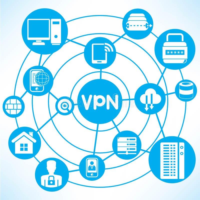 Red privada virtual stock de ilustración