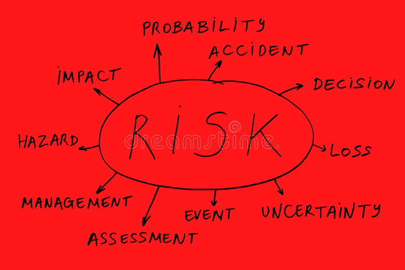 Download Red risk abstract stock photo. Image of dangers, assess - 7587218