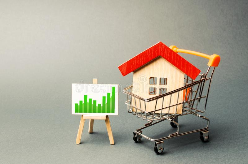 A red roof house in a trading cart and a positive trend chart on a stand. Increasing cost and liquidity of real estate. Attractive. Investing. rising prices or royalty free stock image