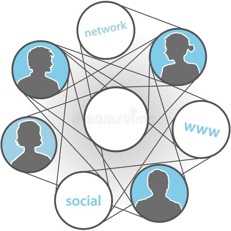 Red social de los media de las conexiones de WWW de la gente ilustración del vector