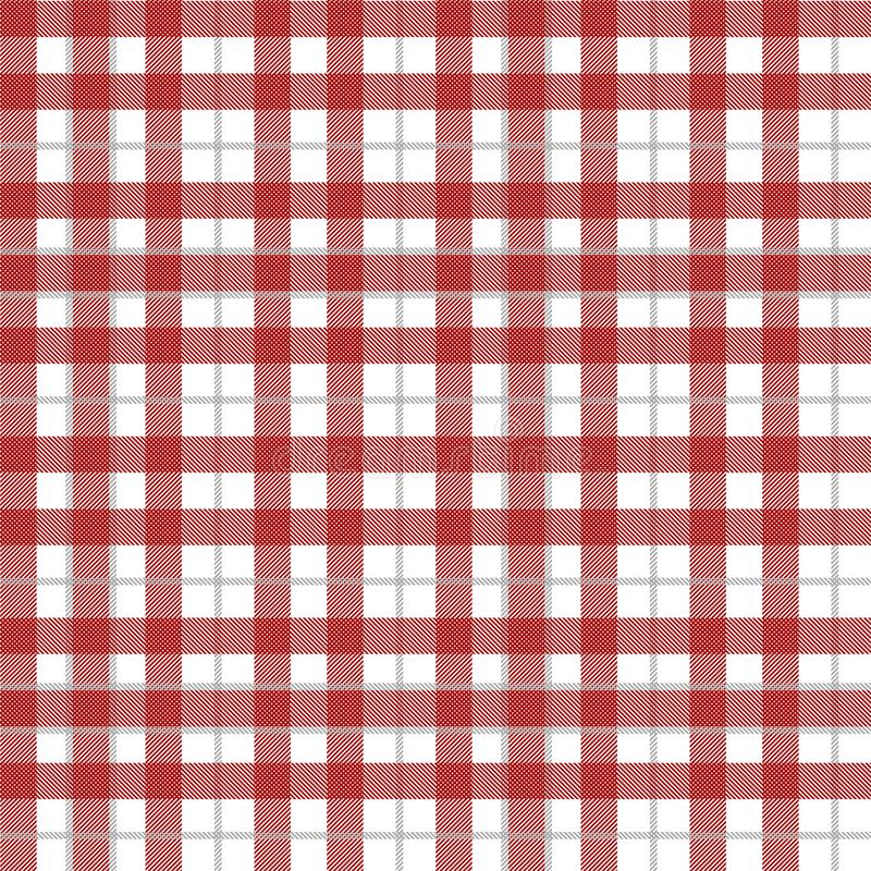Red Tartan pattern. Texture for - plaid, tablecloths, clothes, shirts, dresses, paper, bedding, blankets, quilts and other textile royalty free stock photo