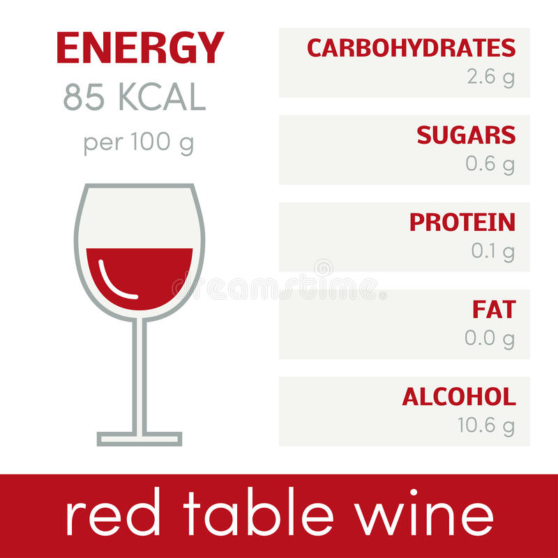 Red wine infographic vector illustration