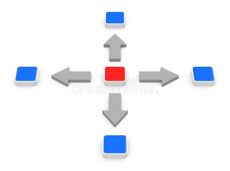 A rede ilustração stock