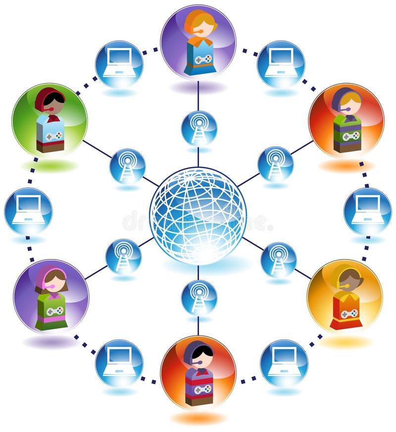 Rede global das crianças - jogos video ilustração do vetor