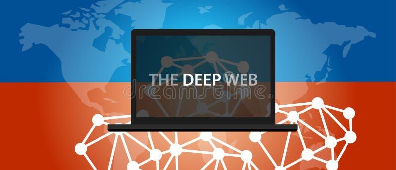 A rede profunda da obscuridade da Web ilustração royalty free