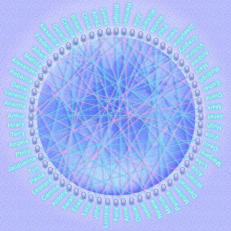 Rede social (02) ilustração do vetor