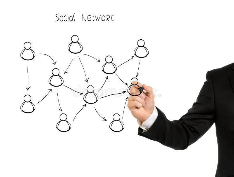 Rede social fotos de stock
