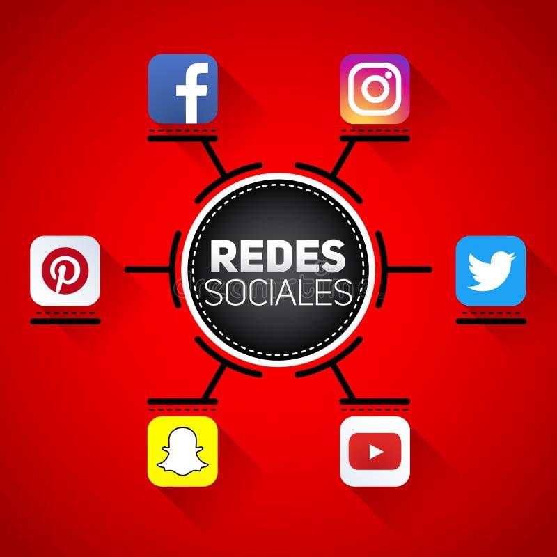 Redes Sociales, Ogólnospołeczne sieci hiszpański tekst, pouczająca mapa ilustracja wektor