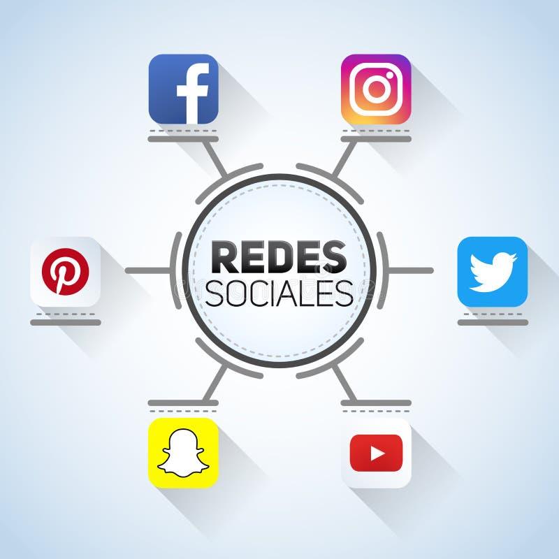 Redes Sociales, Ogólnospołeczne sieci hiszpański tekst, pouczająca mapa z głównymi ogólnospołecznymi sieciami ilustracja wektor