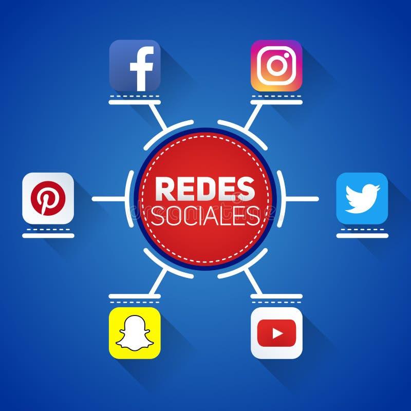 Redes Sociales, Ogólnospołeczne sieci hiszpański tekst, pouczająca mapa z głównymi ogólnospołecznymi sieciami royalty ilustracja